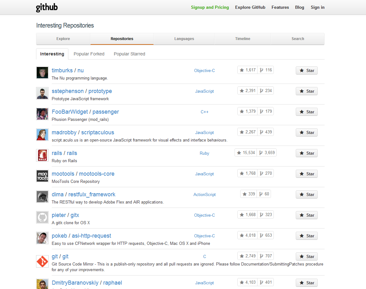 Github Makes Source Code Management Easier
