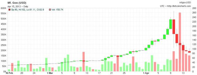 bitcoin-graph