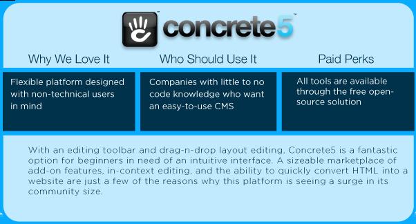 free-concrete5