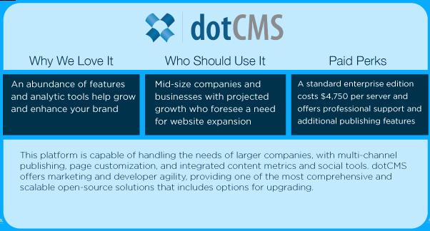 free-dotcms