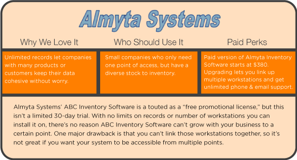 Almyta AMB free inventory software