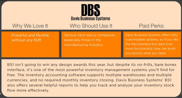 dbs bs1 free inventory