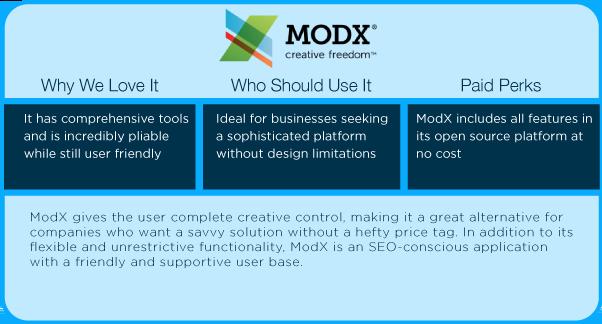 free_modx