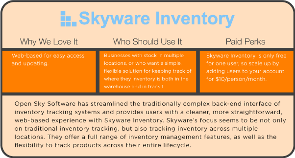 skyware free inventory management