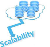 scalability-icon