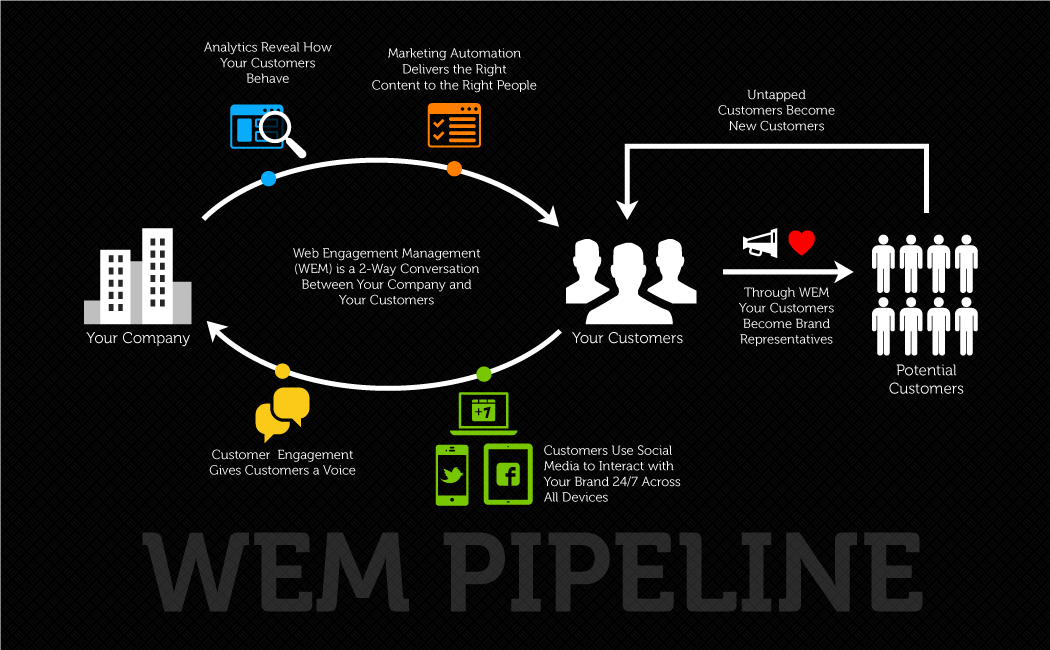 wem_infographic
