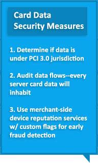 card data
