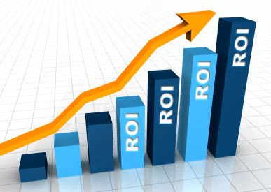 ROI From ERP Implementation