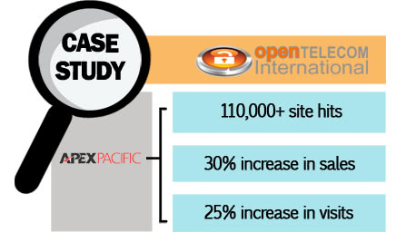 case study- open telecom