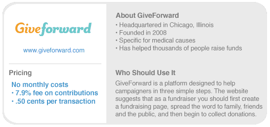 giveforward-feature