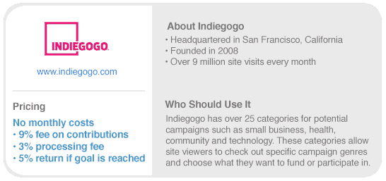indiegogo-feature